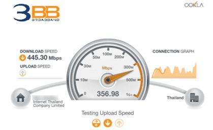 test speed