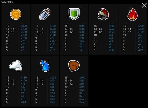 เกมสล็อต EPIC-GLADIATORS-Paytable Evo slot game