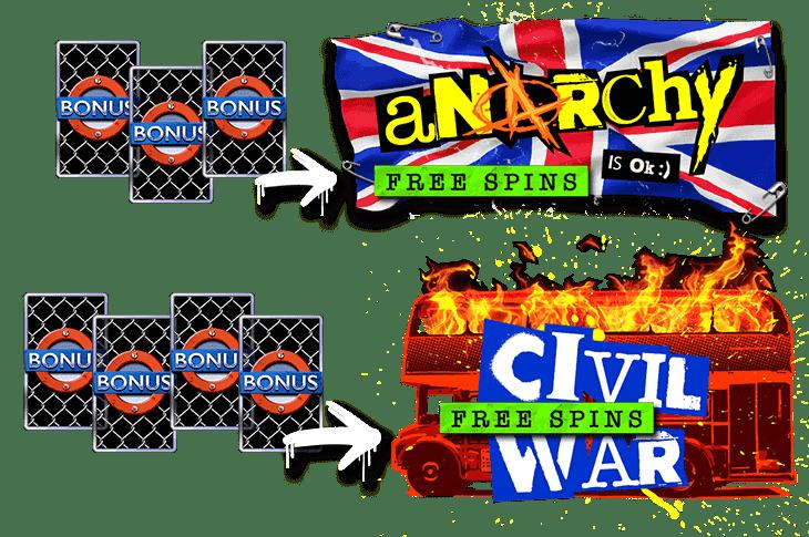 Anarchy & Civil war freespins