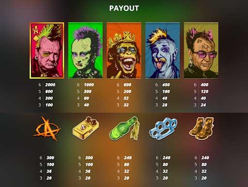 PUNK ROCKER Payout