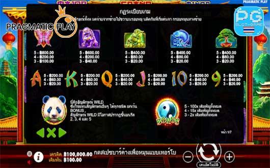 Panda Fortune 2 ตารางการจ่ายเงินรางวัล-min