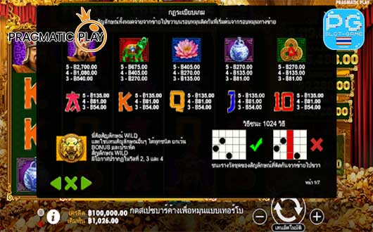 Temujin Treasures payout ตารางการจ่ายเงินรางวัล