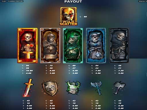 Warior Graveyard Payout
