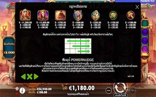Rise of Giza PowerNudge ตารางการจ่ายเงินรางวัล
