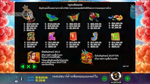 Floating Dragon Hold and Spin payout ตารางการจ่ายเงินรางวัล