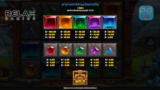 Mega Mine Payout ตารางการจ่ายเงินรางวัล