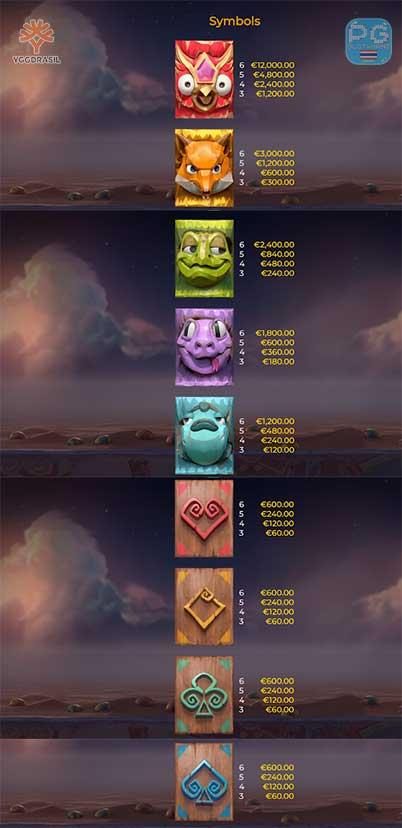 Easter Island 2 payout ตารางการจ่ายเงินรางวัล