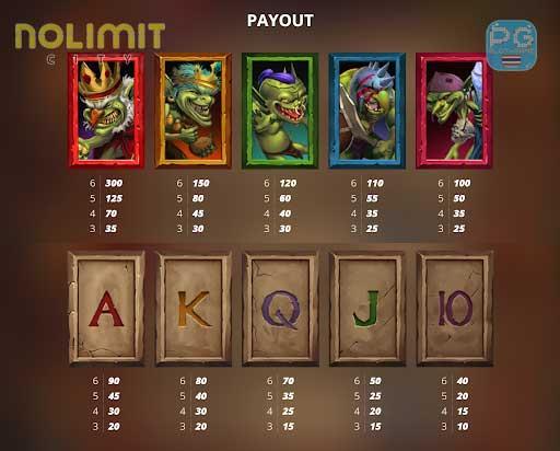 Evil Goblins xBomb payout ตารางจ่ายเงินรางวัล