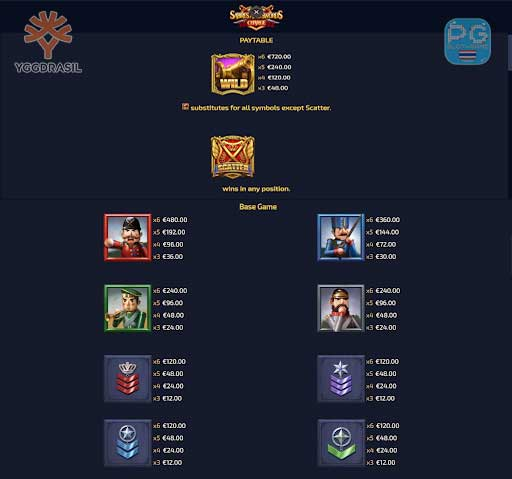 Swords and sabres charge gigablox payout ตารางการจ่ายเงินรางวัล